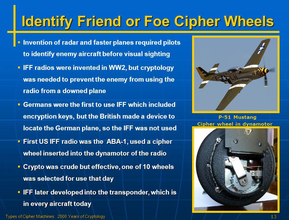Identify Friend or Foe Cipher Wheels