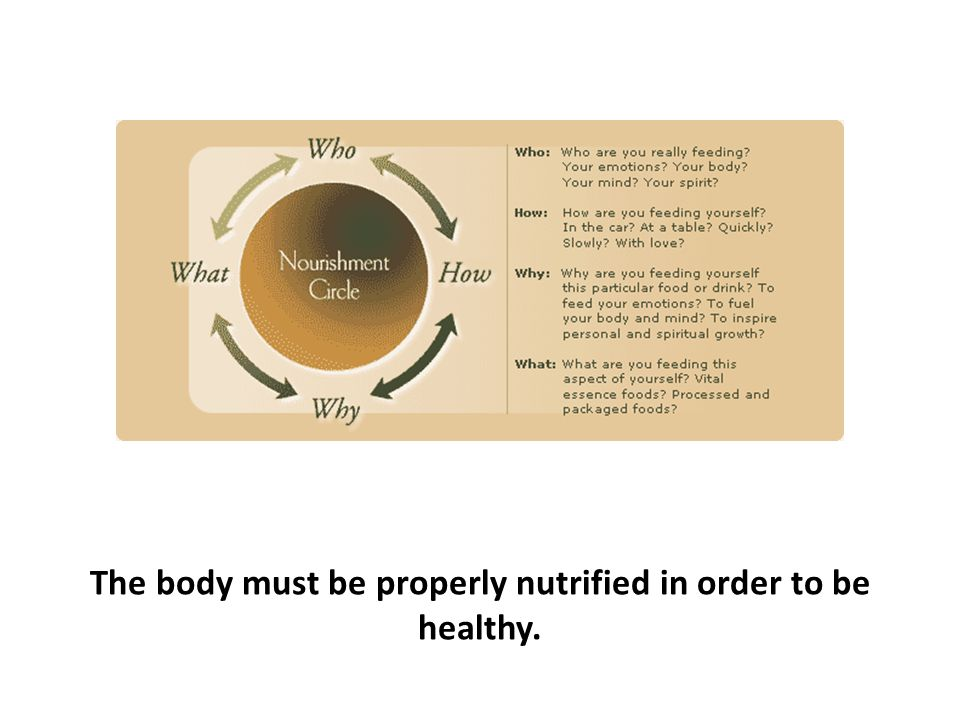 The body must be properly nutrified in order to be healthy.