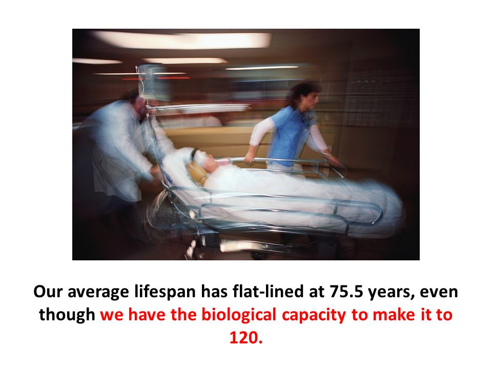 Our average lifespan has flat-lined at 75