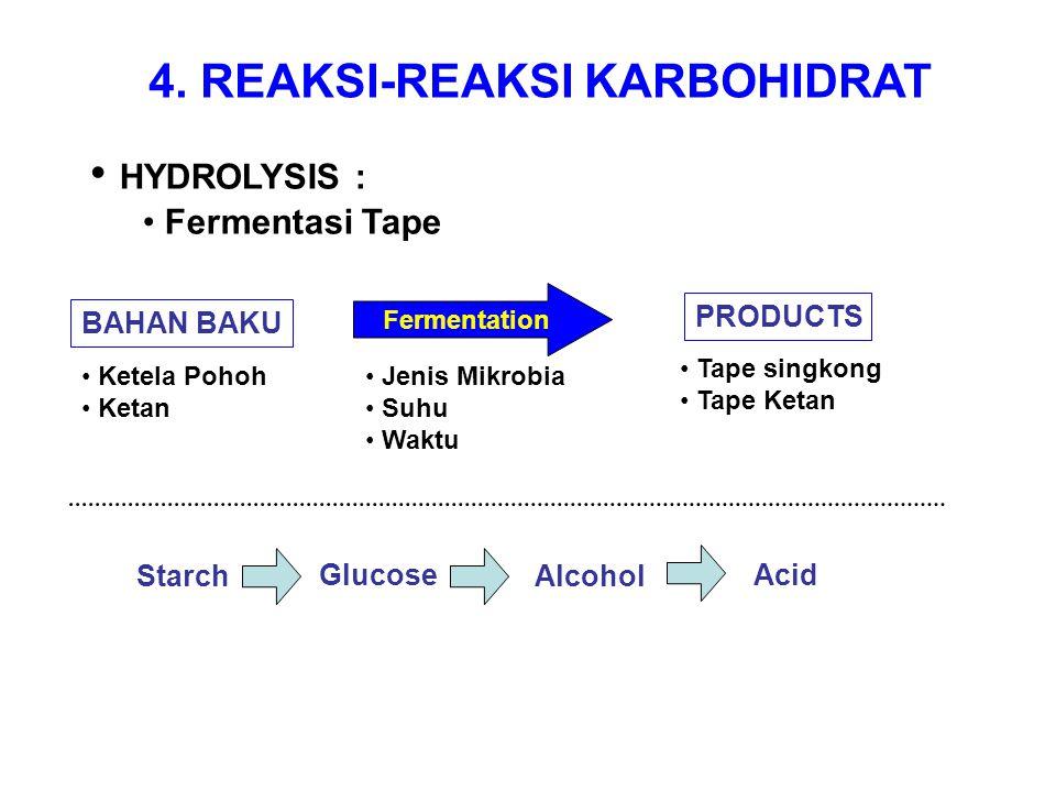 4. REAKSI-REAKSI KARBOHIDRAT