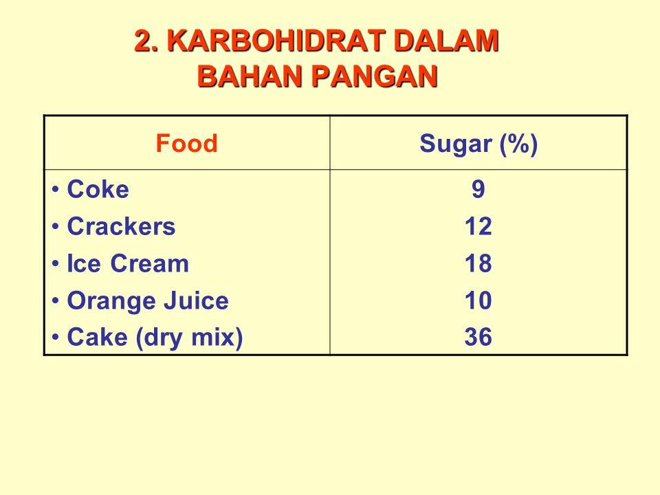 2. KARBOHIDRAT DALAM BAHAN PANGAN