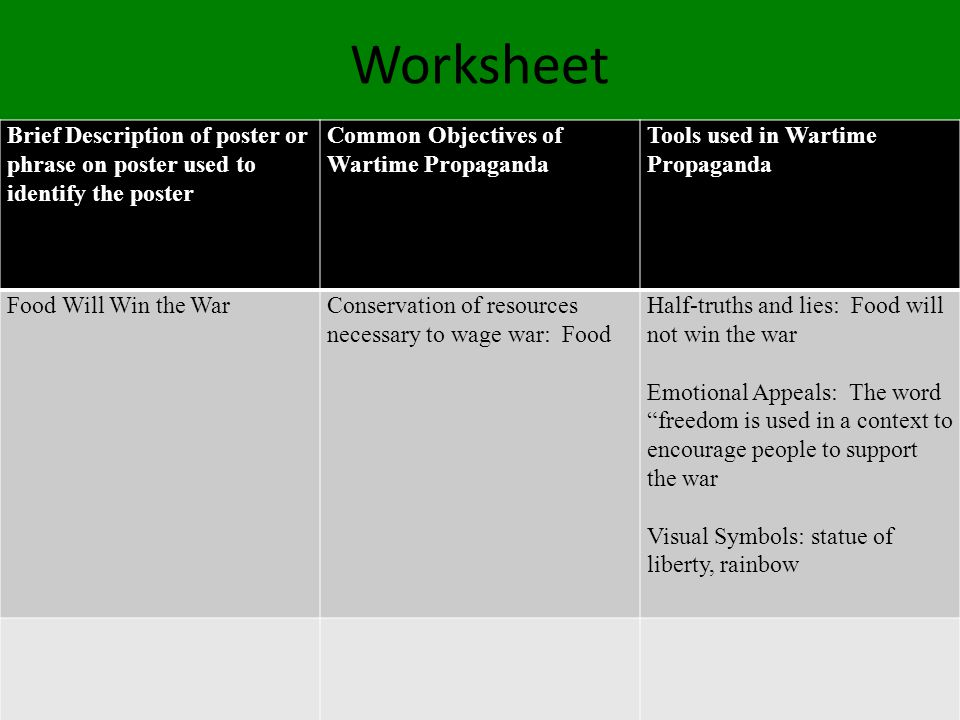 Worksheet Brief Description of poster or phrase on poster used to identify the poster. Common Objectives of Wartime Propaganda.