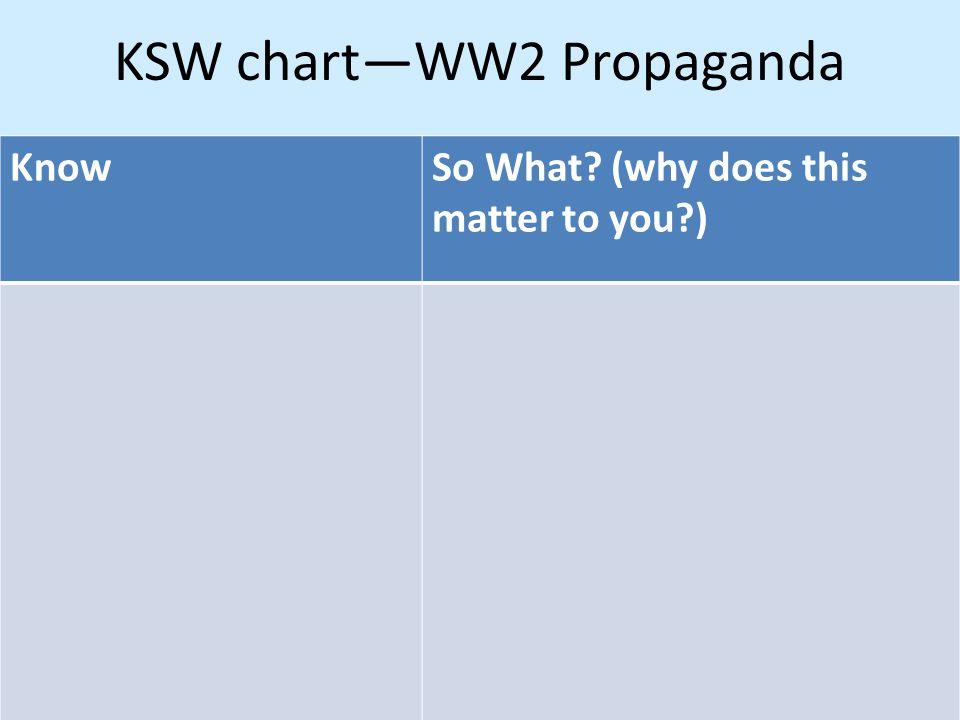 KSW chart—WW2 Propaganda