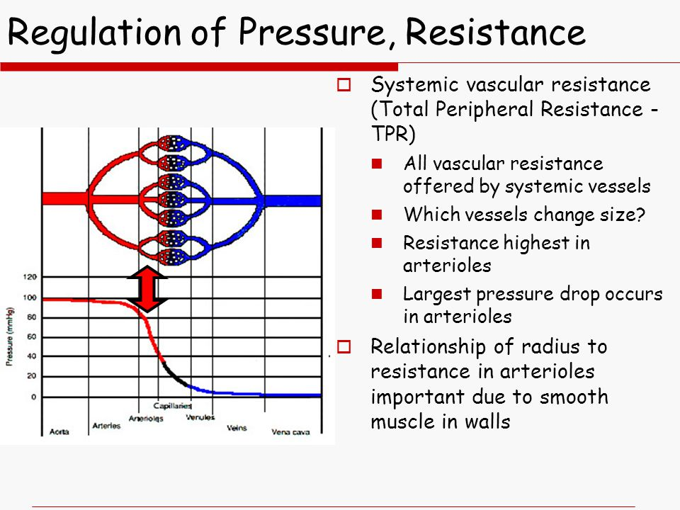 Regulation of Pressure, Resistance