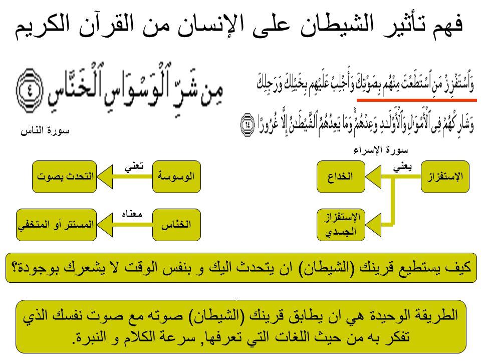 فهم تأثير الشيطان على الإنسان من القرآن الكريم