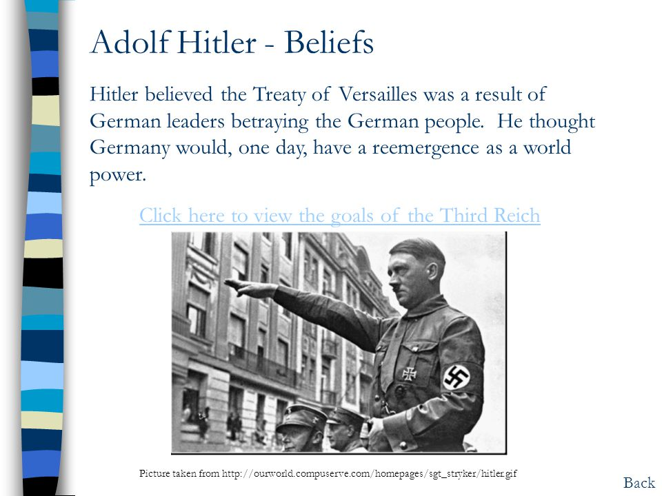 Adolf Hitler - Beliefs