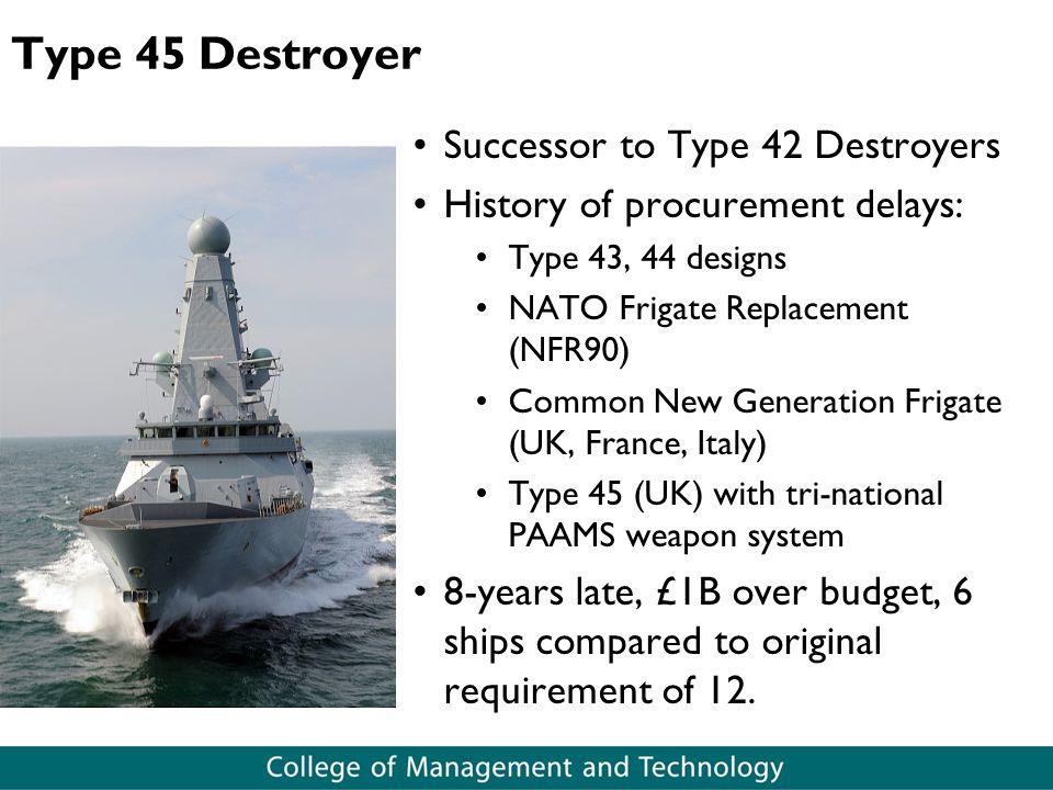 Type 45 Destroyer Successor to Type 42 Destroyers