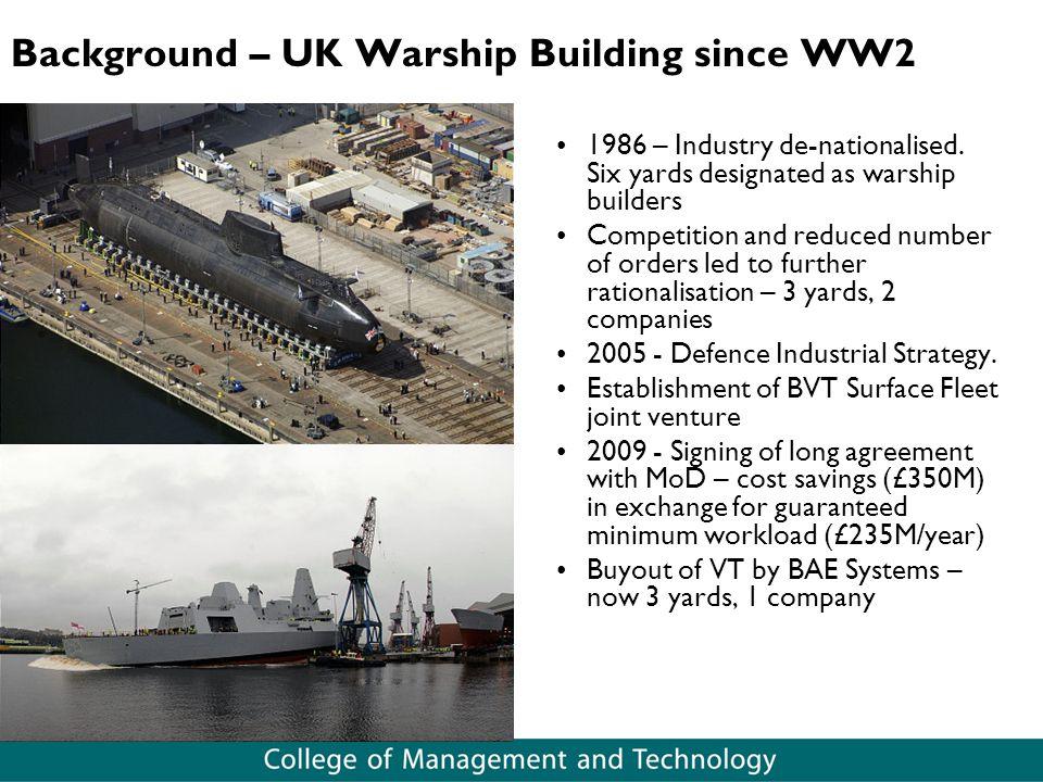 Background – UK Warship Building since WW2