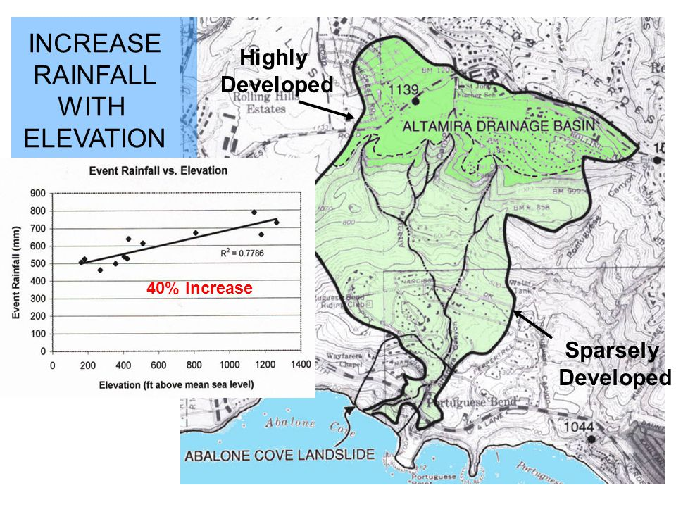 INCREASE RAINFALL WITH ELEVATION Highly Developed Sparsely Developed