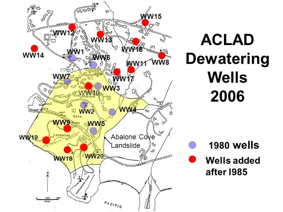 ACLAD Dewatering Wells 2006