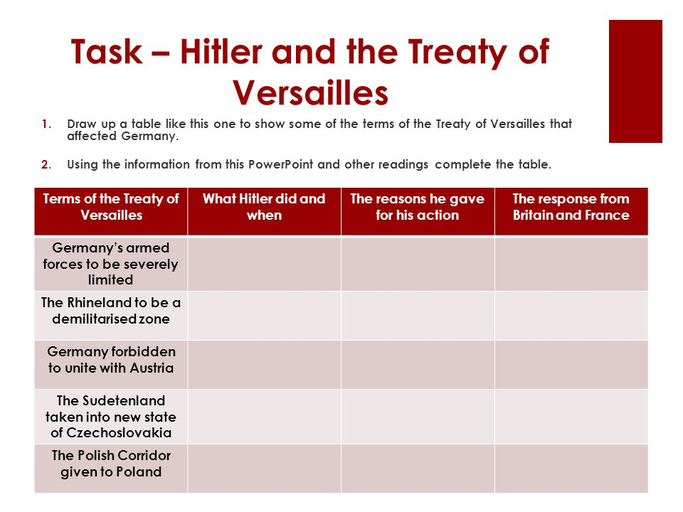 Task – Hitler and the Treaty of Versailles