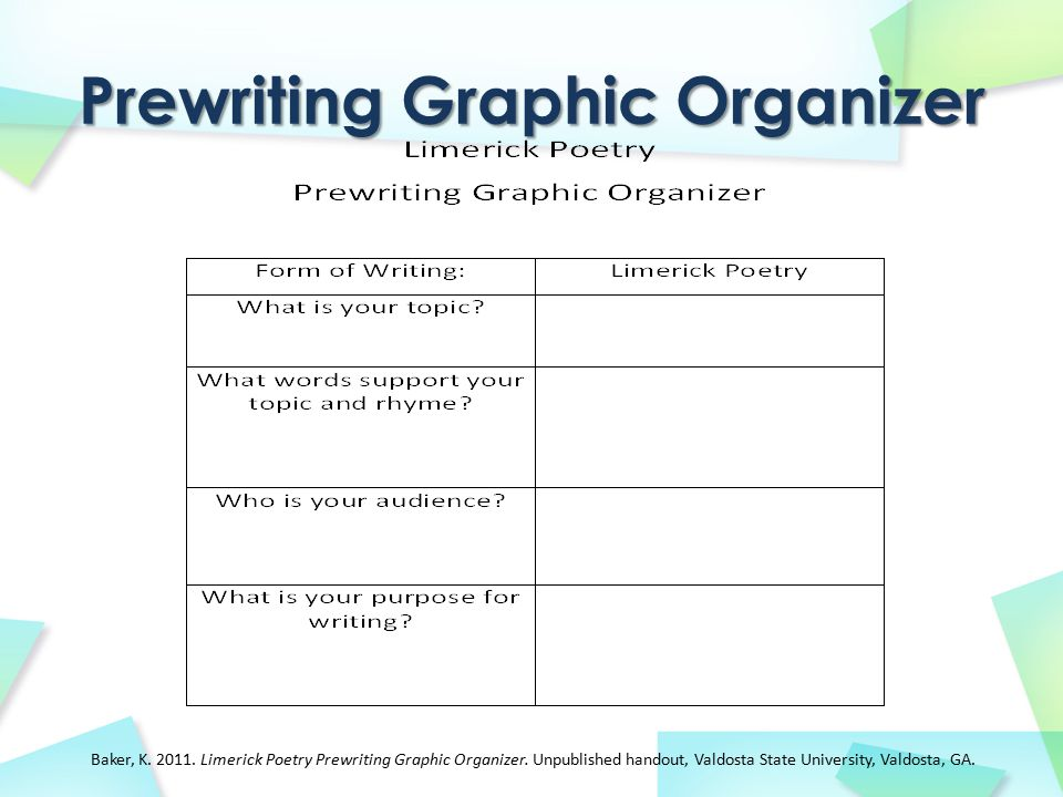Prewriting Graphic Organizer