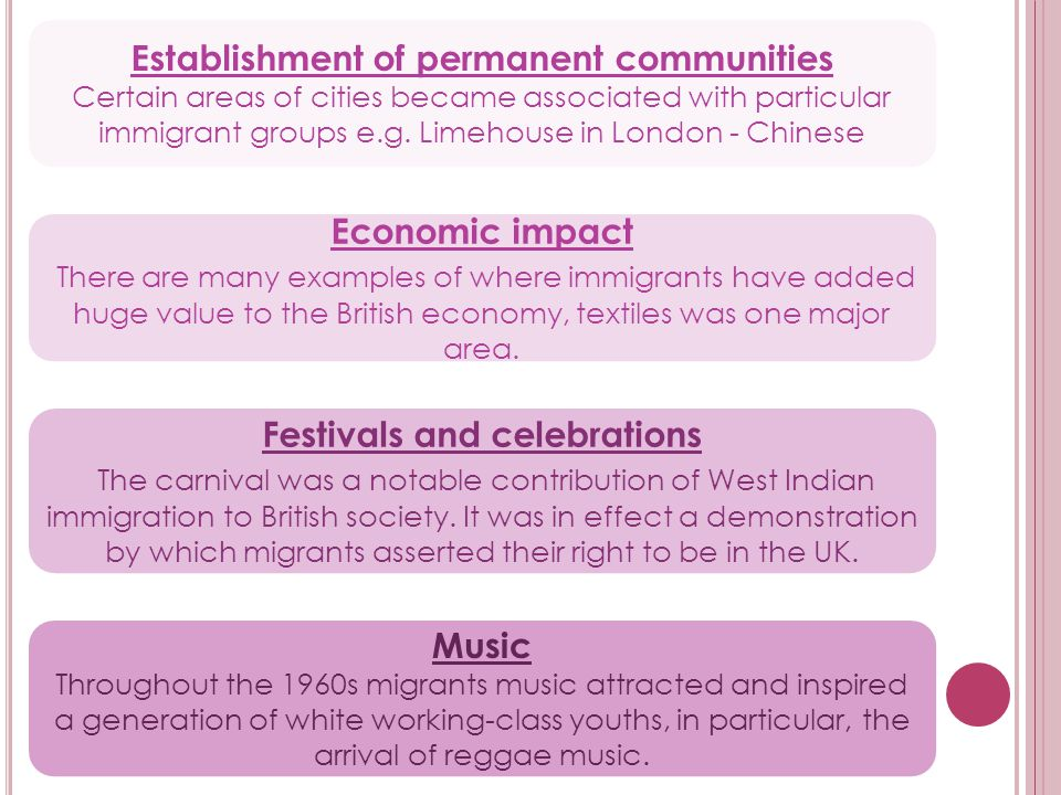 Establishment of permanent communities Festivals and celebrations