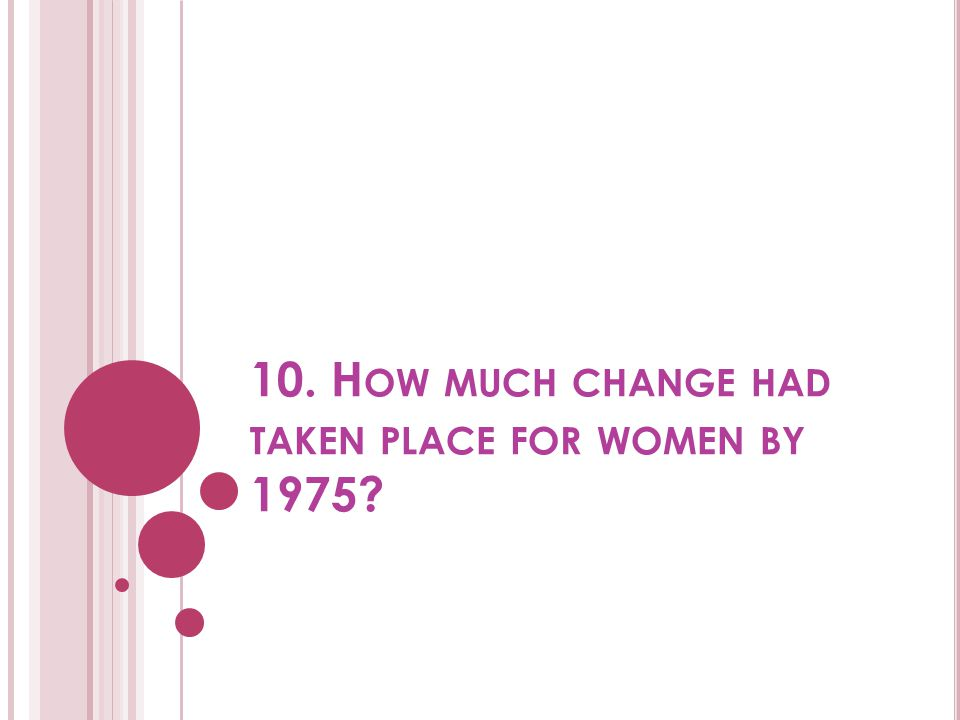 10. How much change had taken place for women by 1975