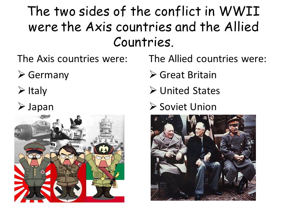 The two sides of the conflict in WWII were the Axis countries and the Allied Countries.