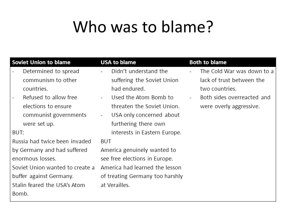 Who was to blame Soviet Union to blame USA to blame Both to blame