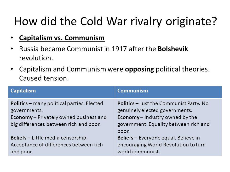 How did the Cold War rivalry originate