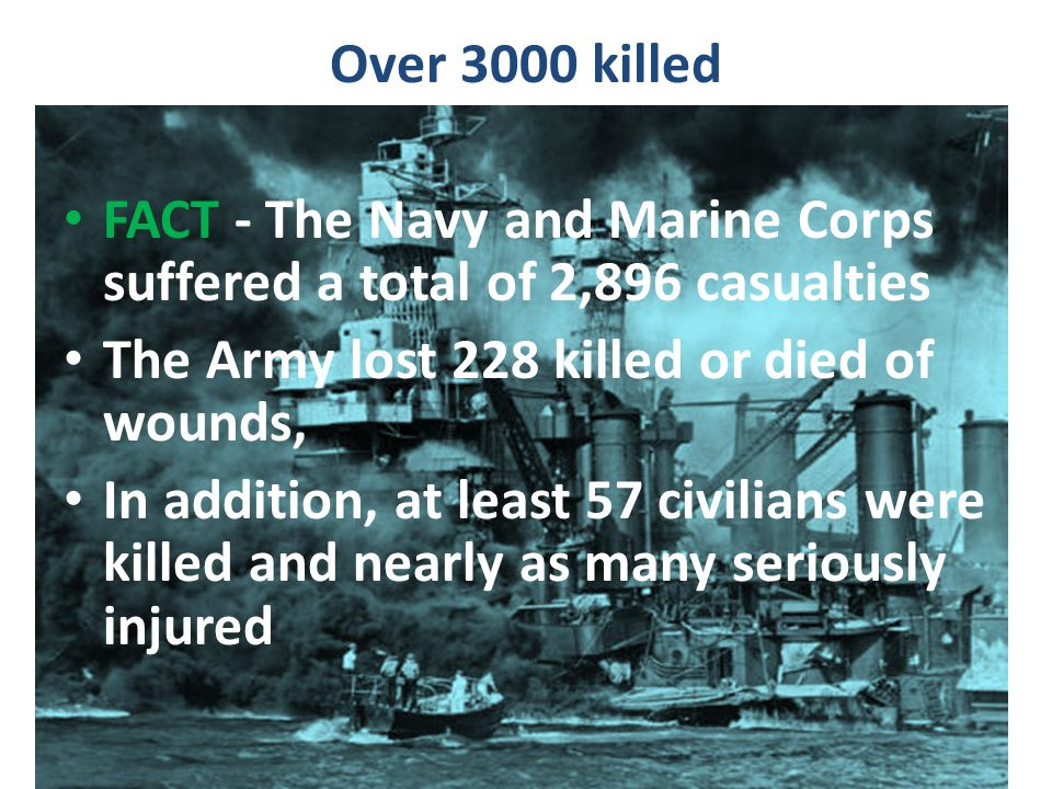 Over 3000 killed FACT - The Navy and Marine Corps suffered a total of 2,896 casualties. The Army lost 228 killed or died of wounds,