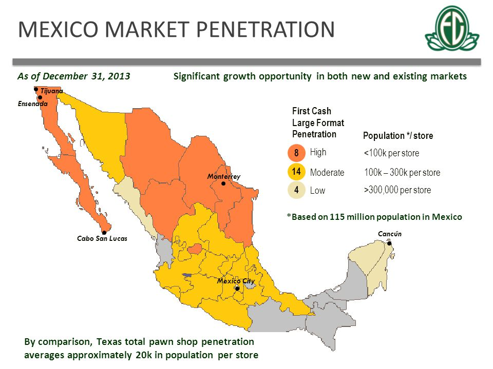MEXICO MARKET PENETRATION