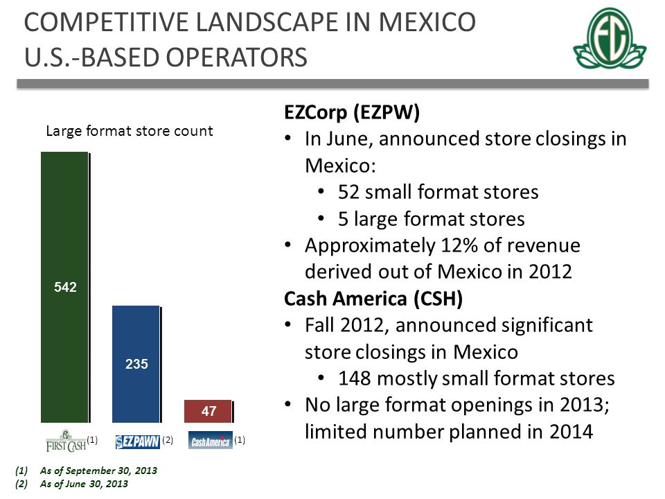 COMPETITIVE LANDSCAPE IN MEXICO U.S.-BASED OPERATORS