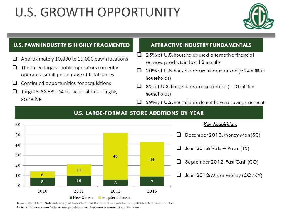U.S. GROWTH OPPORTUNITY U.S. Large-Format Store Additions by Year