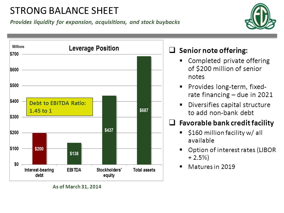 STRONG BALANCE SHEET Senior note offering: