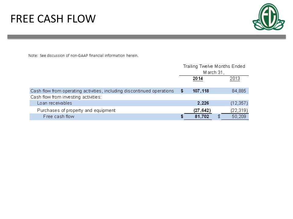 FREE CASH FLOW Note: See discussion of non-GAAP financial information herein.