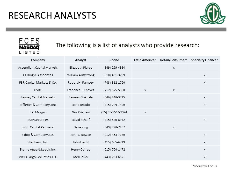 RESEARCH ANALYSTS The following is a list of analysts who provide research: Company. Analyst. Phone.