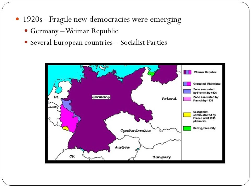 1920s - Fragile new democracies were emerging