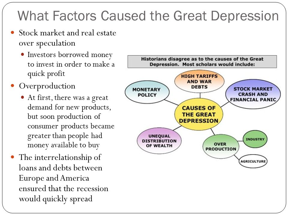 What Factors Caused the Great Depression