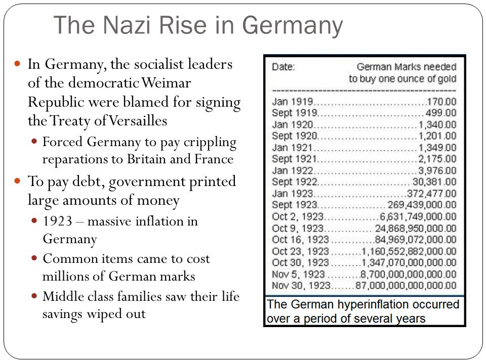 The Nazi Rise in Germany