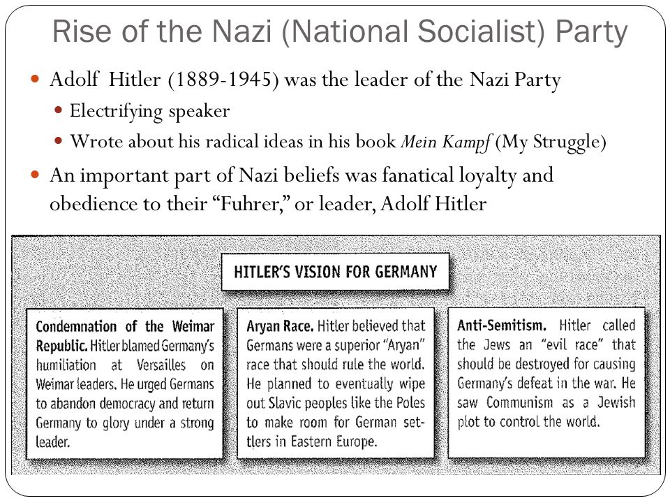 Rise of the Nazi (National Socialist) Party
