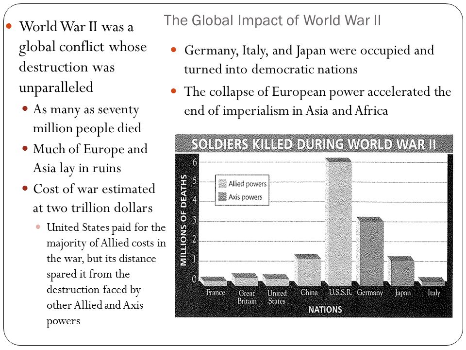 The Global Impact of World War II