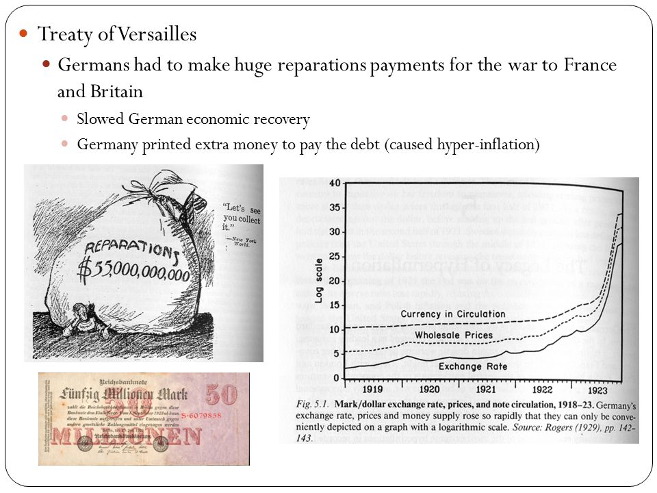 Treaty of Versailles Germans had to make huge reparations payments for the war to France and Britain.