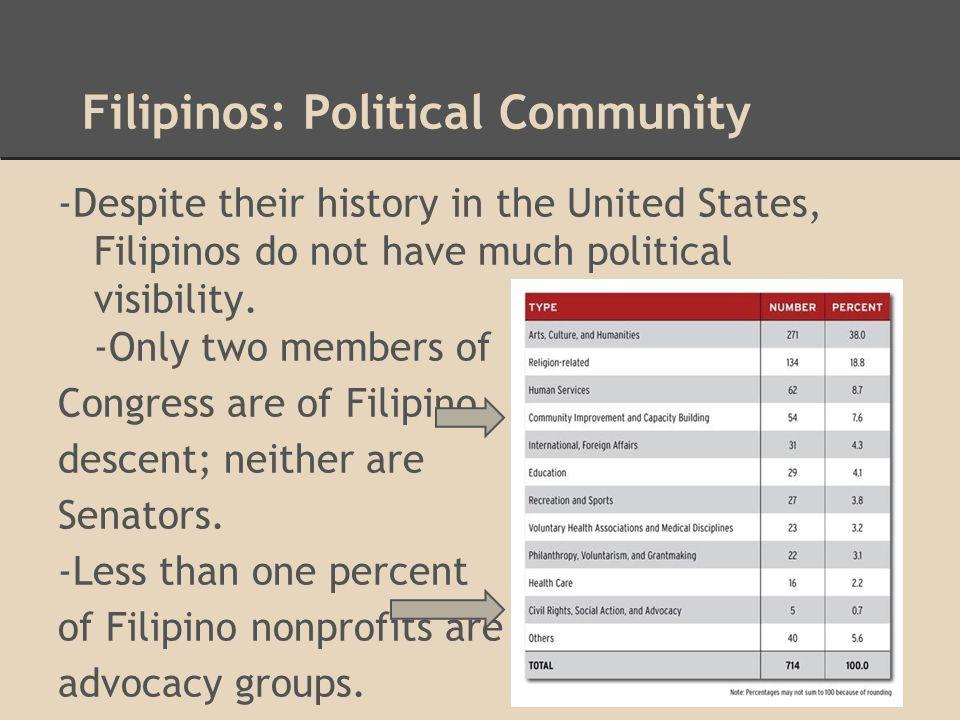 Filipinos: Political Community
