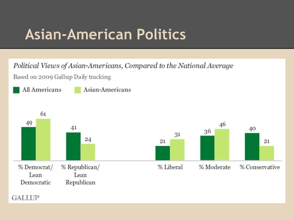 Asian-American Politics