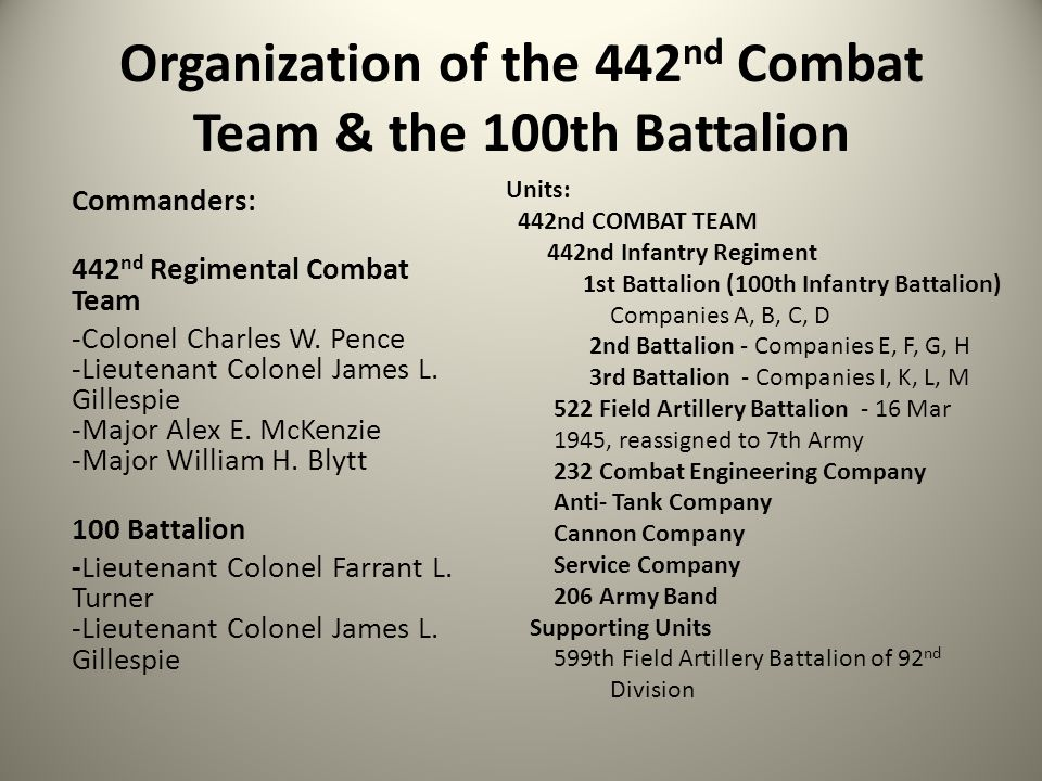 Organization of the 442nd Combat Team & the 100th Battalion