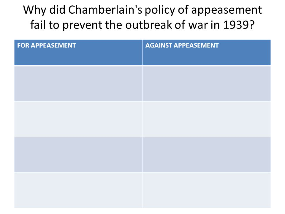 Why did Chamberlain s policy of appeasement fail to prevent the outbreak of war in 1939