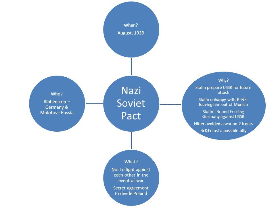 Stalin prepare USSR for future attack