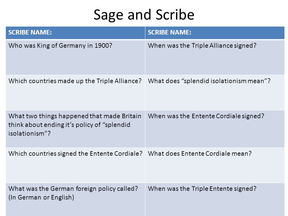 Sage and Scribe SCRIBE NAME: Who was King of Germany in 1900