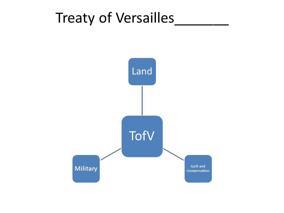 Treaty of Versailles_______