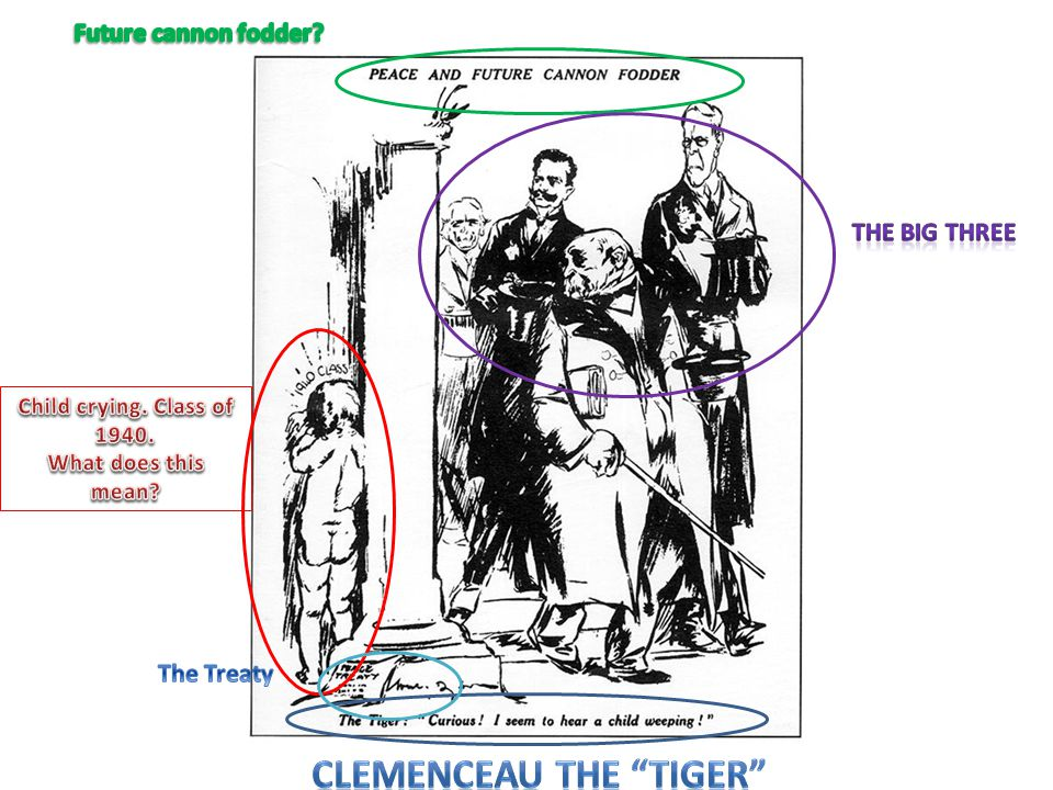 Clemenceau the Tiger