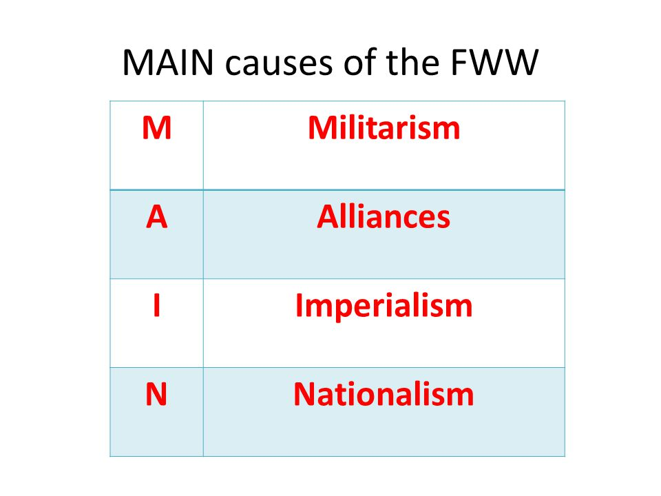 MAIN causes of the FWW M Militarism A Alliances I Imperialism N