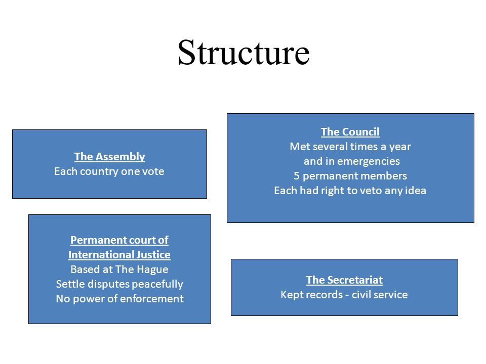 Structure The Council Met several times a year and in emergencies