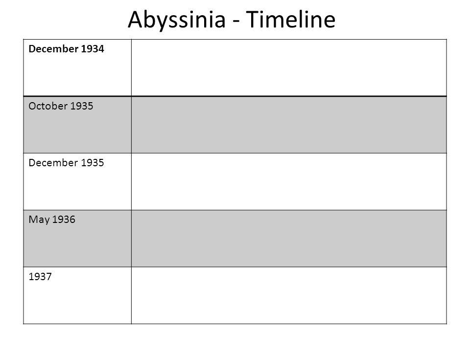 Abyssinia - Timeline December 1934 October 1935 December 1935 May 1936