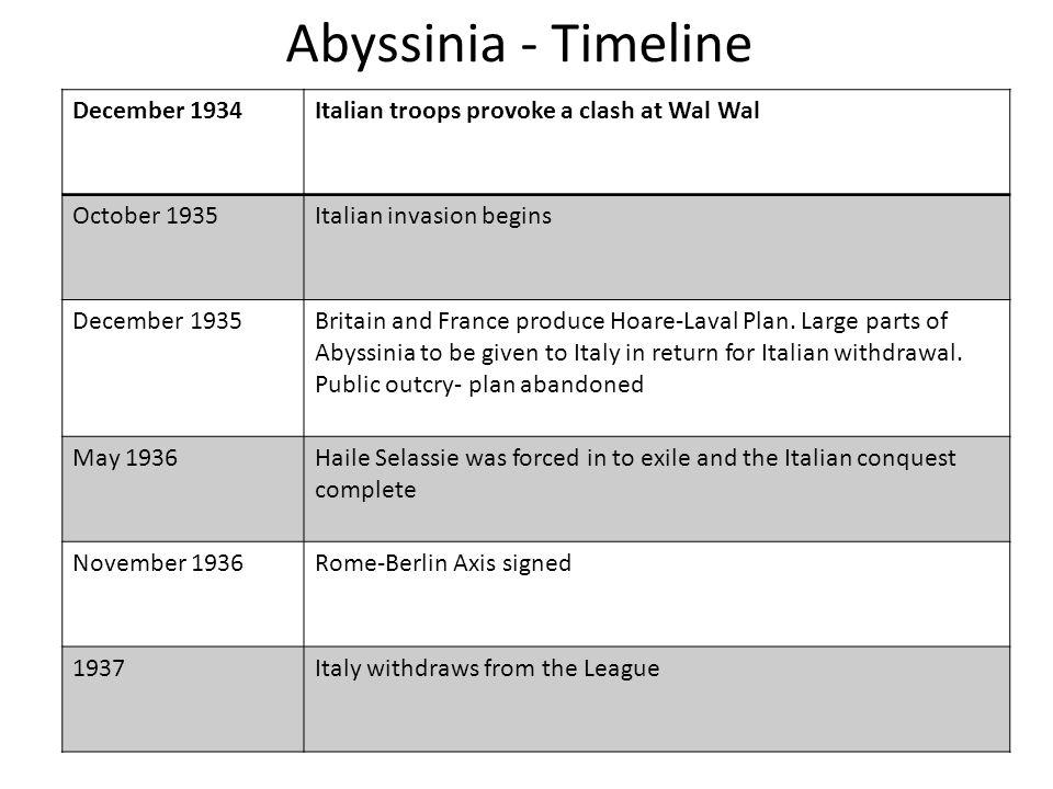 Abyssinia - Timeline December 1934