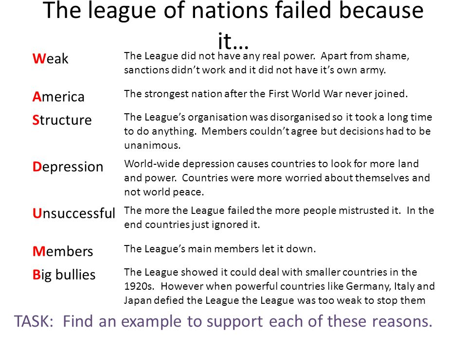 The league of nations failed because it…