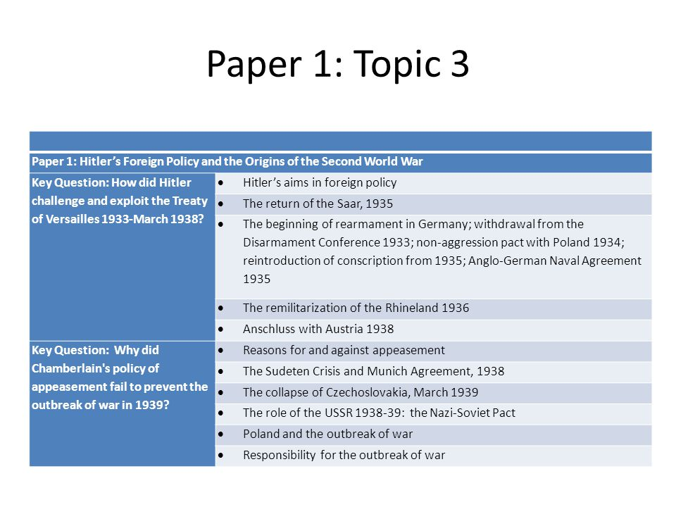Paper 1: Topic 3 Paper 1: Hitler's Foreign Policy and the Origins of the Second World War.