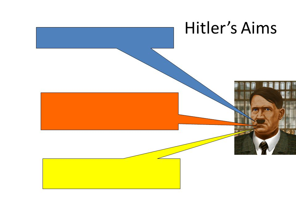 Hitler's Aims This is what he SAID he wanted, now let's see what he actually did.