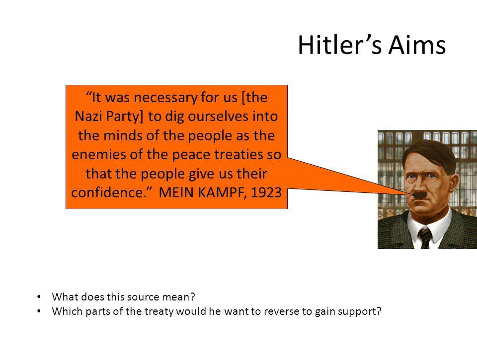 Hitler's Aims